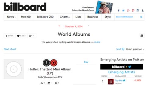 TTS #1 @ Billboard