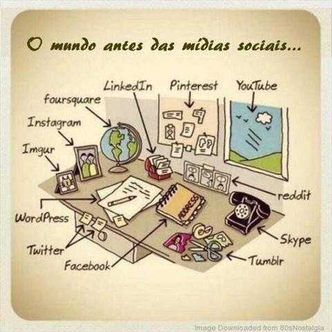 Antes das redes sociais