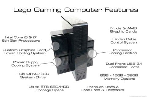 Lego Gaming PC (06)